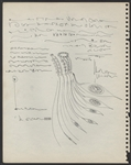Joni Mitchell Original 1969 Abstract Hand Drawing